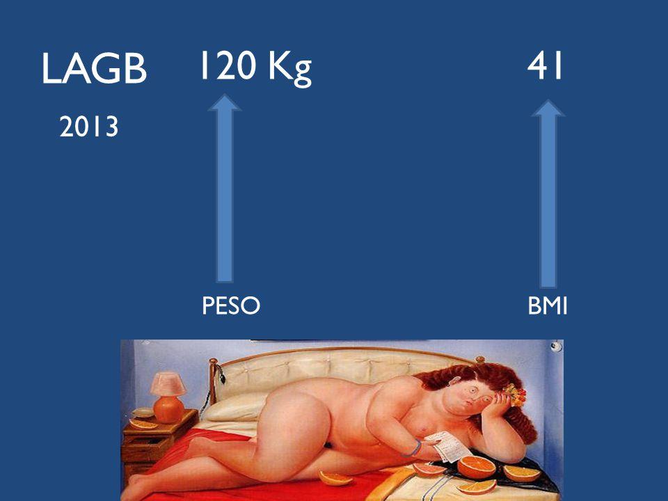 120 Kg 41 PESO BMI LAGB 2013