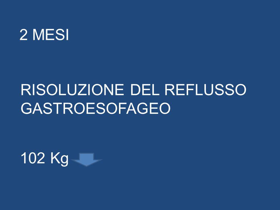 2 MESI 102 Kg RISOLUZIONE DEL REFLUSSO GASTROESOFAGEO