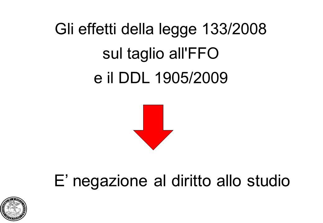 Gli effetti della legge 133/2008 sul taglio all FFO e il DDL 1905/2009 E' negazione al diritto allo studio