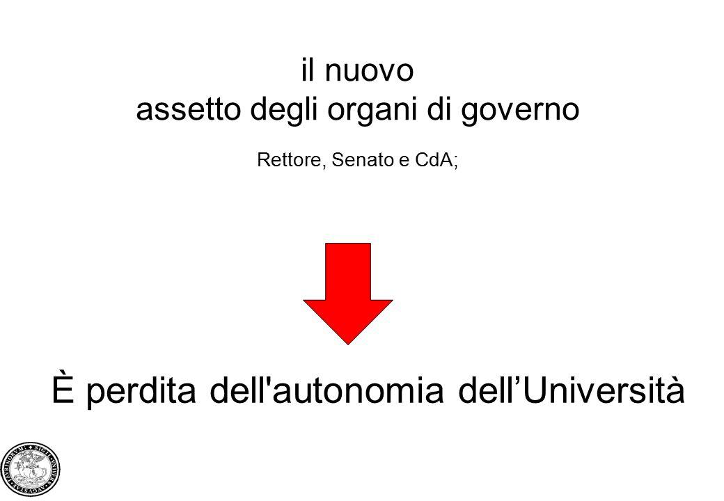 È perdita dell autonomia dell'Università il nuovo assetto degli organi di governo Rettore, Senato e CdA;