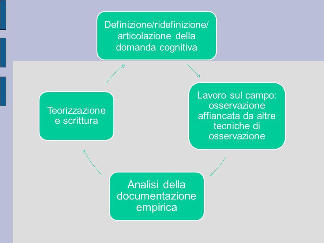 Definizione/ridefinizione/ articolazione della domanda cognitiva Lavoro sul campo: osservazione affiancata da altre tecniche di osservazione Analisi d