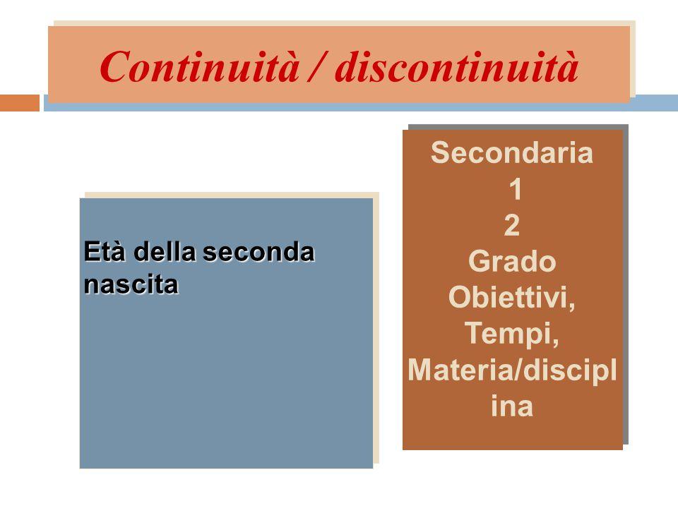 Continuità / discontinuità Età della seconda nascita Secondaria 1 2 Grado Obiettivi, Tempi, Materia/discipl ina Secondaria 1 2 Grado Obiettivi, Tempi,