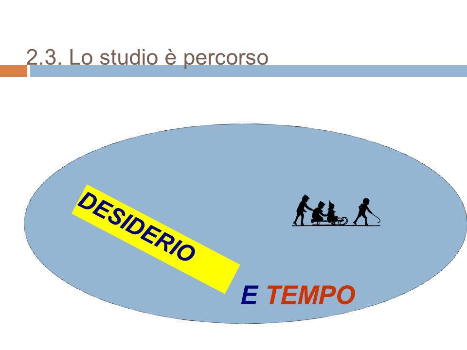 DESIDERIO E TEMPO 2.3. Lo studio è percorso
