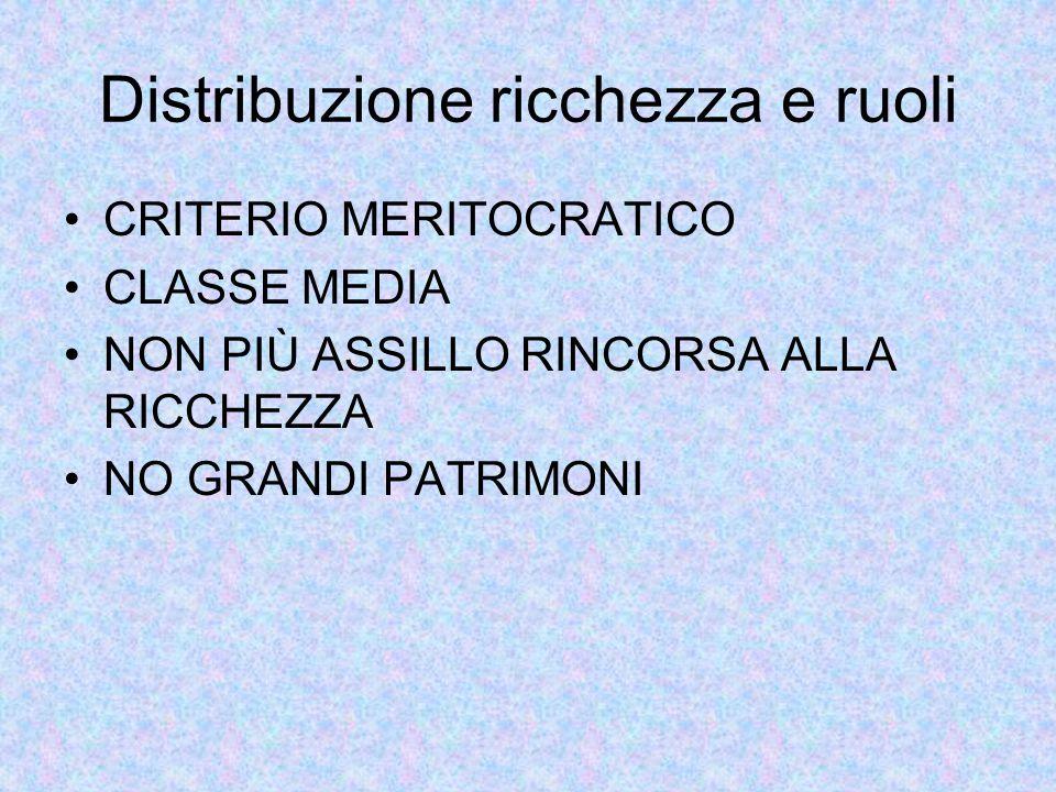 Distribuzione ricchezza e ruoli CRITERIO MERITOCRATICO CLASSE MEDIA NON PIÙ ASSILLO RINCORSA ALLA RICCHEZZA NO GRANDI PATRIMONI