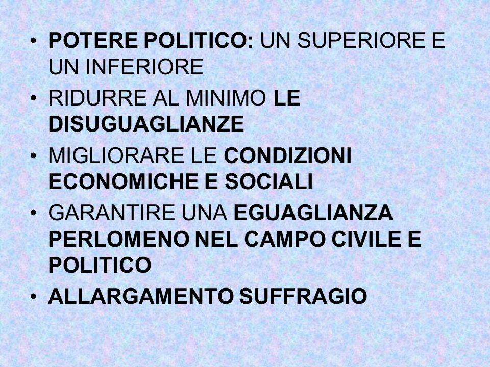 POTERE POLITICO: UN SUPERIORE E UN INFERIORE RIDURRE AL MINIMO LE DISUGUAGLIANZE MIGLIORARE LE CONDIZIONI ECONOMICHE E SOCIALI GARANTIRE UNA EGUAGLIANZA PERLOMENO NEL CAMPO CIVILE E POLITICO ALLARGAMENTO SUFFRAGIO
