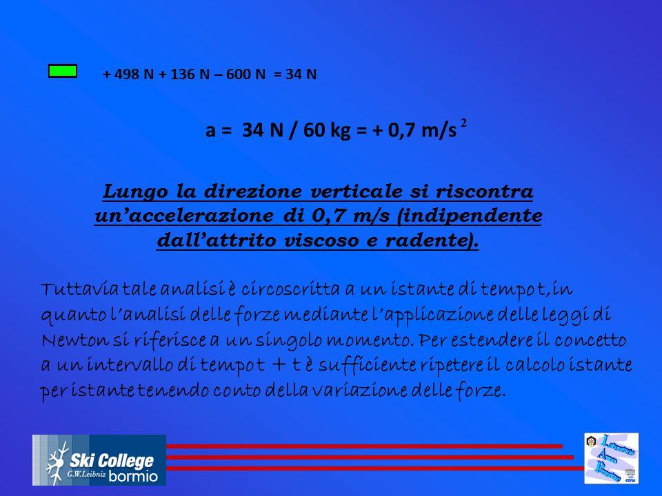 bormio + 498 N + 136 N – 600 N = 34 N a = 34 N / 60 kg = + 0,7 m/s Lungo la direzione verticale si riscontra un'accelerazione di 0,7 m/s (indipendente