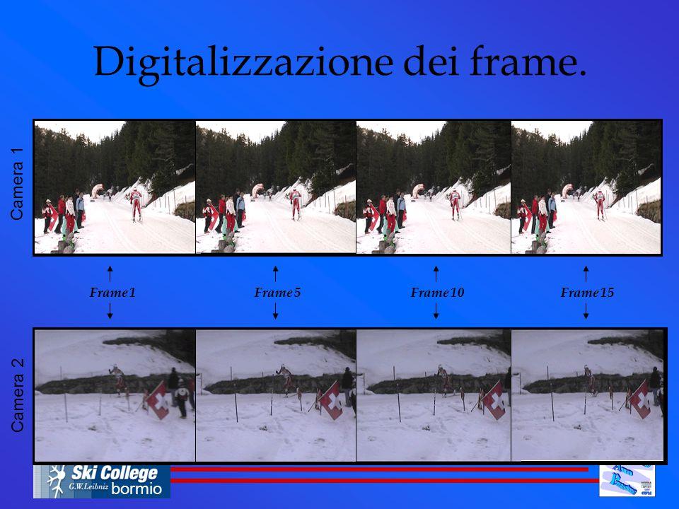 bormio Digitalizzazione dei frame. Camera 1 Camera 2 Frame 1Frame 5Frame 10Frame 15