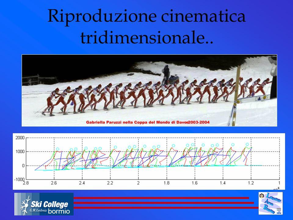bormio Riproduzione cinematica tridimensionale..