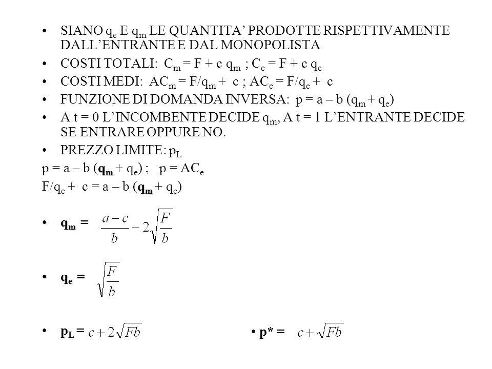 SIANO q e E q m LE QUANTITA' PRODOTTE RISPETTIVAMENTE DALL'ENTRANTE E DAL MONOPOLISTA COSTI TOTALI: C m = F + c q m ; C e = F + c q e COSTI MEDI: AC m = F/q m + c ; AC e = F/q e + c FUNZIONE DI DOMANDA INVERSA: p = a – b (q m + q e ) A t = 0 L'INCOMBENTE DECIDE q m, A t = 1 L'ENTRANTE DECIDE SE ENTRARE OPPURE NO.