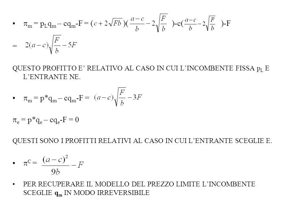  m = p L q m – cq m -F = ( )( )-c( )-F = QUESTO PROFITTO E' RELATIVO AL CASO IN CUI L'INCOMBENTE FISSA p L E L'ENTRANTE NE.