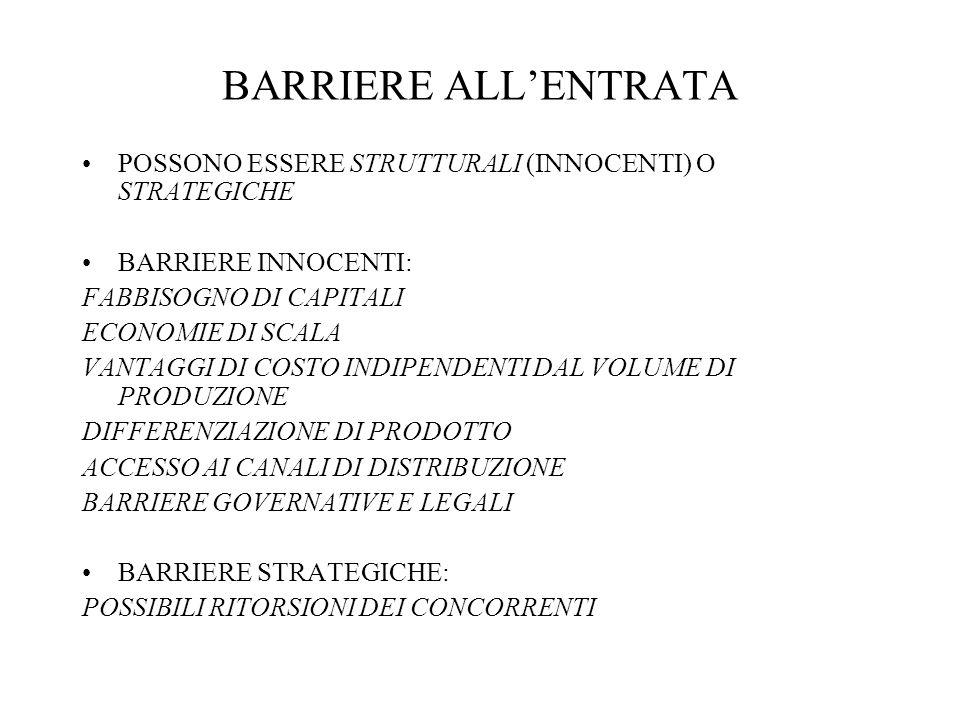 IL FABBISOGNO DI CAPITALI IL COSTO DEL CAPITALE NECESSARIO PER CONSOLIDARSI IN UN SETTORE PUO' ESSERE TALMENTE INGENTE DA SCORAGGIARE CHIUNQUE, TRANNE LE IMPRESE DI GRANDI DIMENSIONI LE IMPRESE ENTRANTI POTREBBERO TROVARE MAGGIORE DIFFICOLTA' A REPERIRE CAPITALI RISPETTO LE CONSOLIDATE LE ECONOMIE DI SCALA NEI SETTORI AD ALTA INTENSITA' DI CAPITALE – ALTI COSTI FISSI – L'EFFICIENZA SI RAGGIUNGE SOLO CON PRODUZIONI SU VASTISSIMA SCALA I NUOVI ENTRANTI DEVONO SCEGLIERE SE ENTRARE CON PRODUZIONI SU PICCOLA SCALA E ACCETTARE COSTI UNITARI ELEVATI, O ENTRARE SU LARGA SCALA E CORRERE IL RISCHIO, MENTRE INCREMENTANO IL VOLUME DELLE VENDITE, DI UN DRASTICO SOTTOUTILIZZO DI CAPACITA'