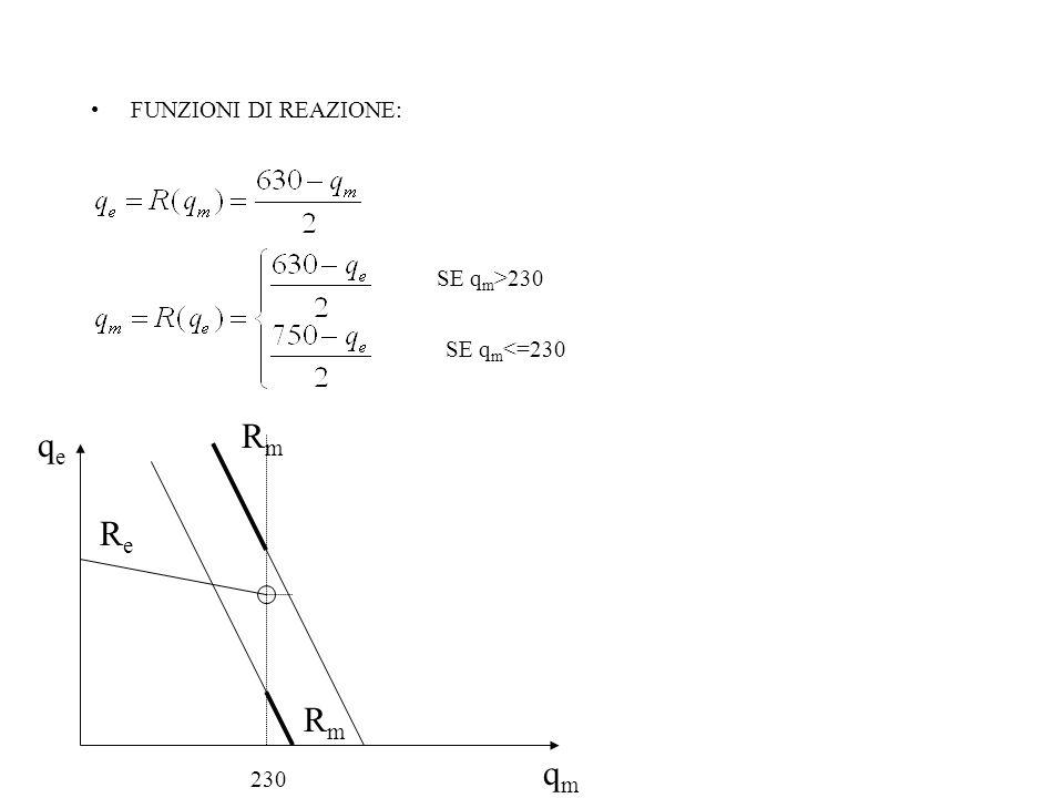 FUNZIONI DI REAZIONE: SE q m >230 SE q m <=230 qeqe qmqm 230 ReRe RmRm RmRm