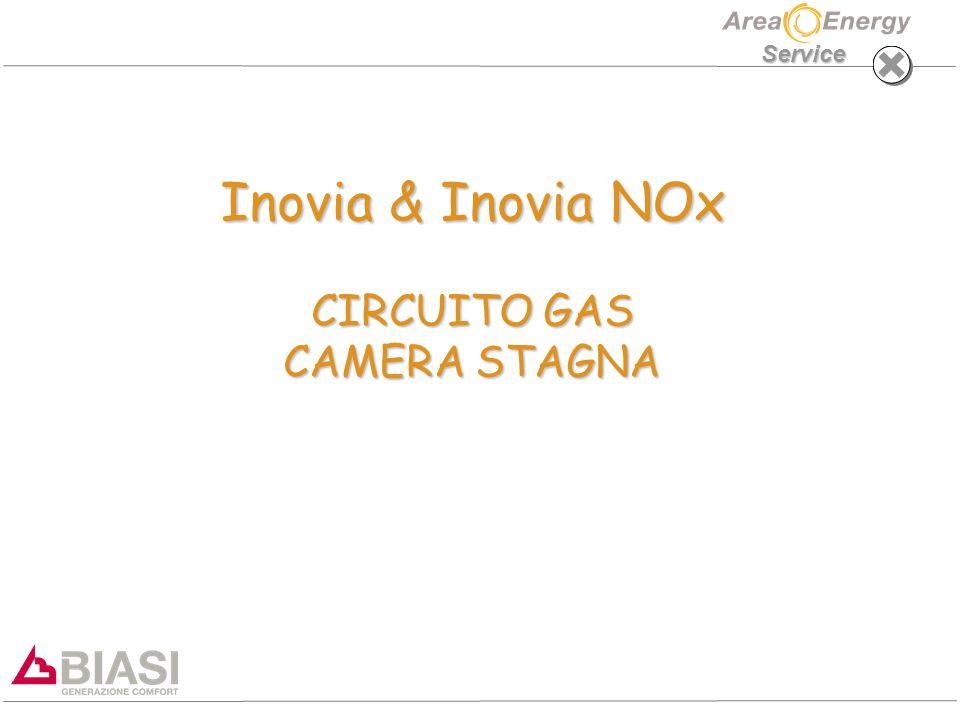 Service Inovia & Inovia NOx CIRCUITO GAS CAMERA STAGNA