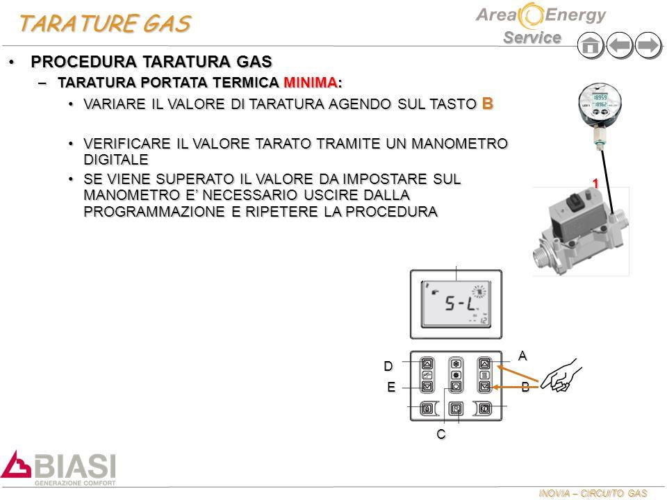 INOVIA – CIRCUITO GAS Service TARATURE GAS E A B C D PROCEDURA TARATURA GASPROCEDURA TARATURA GAS –TARATURA PORTATA TERMICA MINIMA: VARIARE IL VALORE
