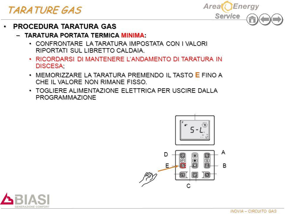INOVIA – CIRCUITO GAS Service TARATURE GAS E A B C D PROCEDURA TARATURA GASPROCEDURA TARATURA GAS –TARATURA PORTATA TERMICA MINIMA: CONFRONTARE LA TAR