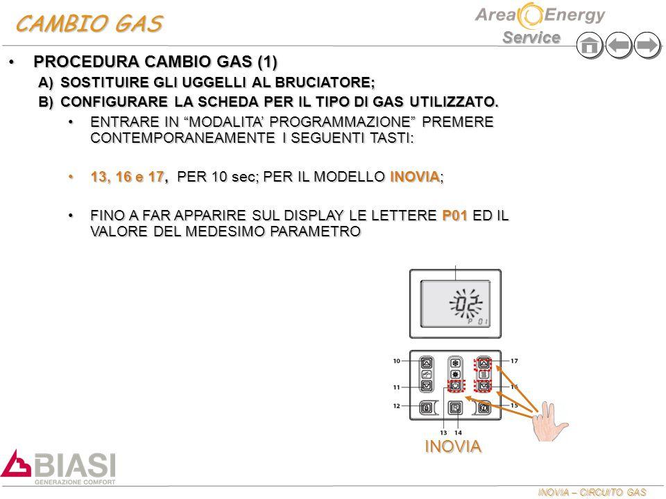 INOVIA – CIRCUITO GAS Service CAMBIO GAS PROCEDURA CAMBIO GAS (1)PROCEDURA CAMBIO GAS (1) A)SOSTITUIRE GLI UGGELLI AL BRUCIATORE; B)CONFIGURARE LA SCH