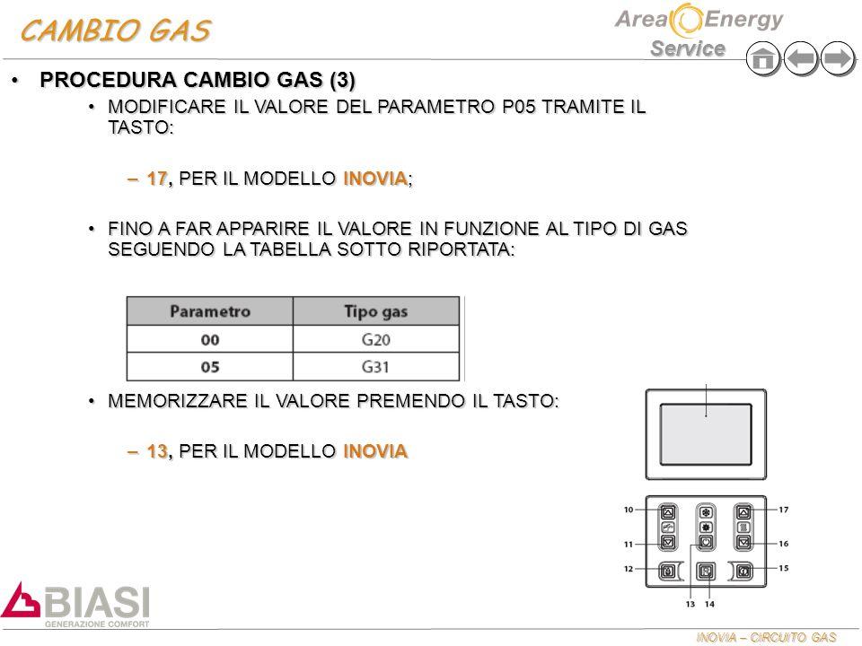 INOVIA – CIRCUITO GAS Service CAMBIO GAS PROCEDURA CAMBIO GAS (3)PROCEDURA CAMBIO GAS (3) MODIFICARE IL VALORE DEL PARAMETRO P05 TRAMITE IL TASTO:MODI
