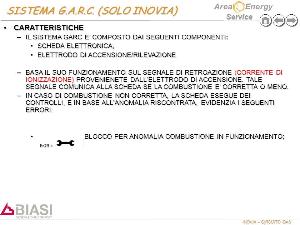 INOVIA – CIRCUITO GAS Service SISTEMA G.A.R.C. (SOLO INOVIA) CARATTERISTICHECARATTERISTICHE –IL SISTEMA GARC E' COMPOSTO DAI SEGUENTI COMPONENTI: SCHE