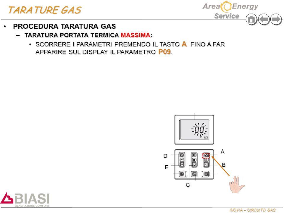 INOVIA – CIRCUITO GAS Service TARATURE GAS E A B C D PROCEDURA TARATURA GASPROCEDURA TARATURA GAS –TARATURA PORTATA TERMICA MASSIMA: SCORRERE I PARAME