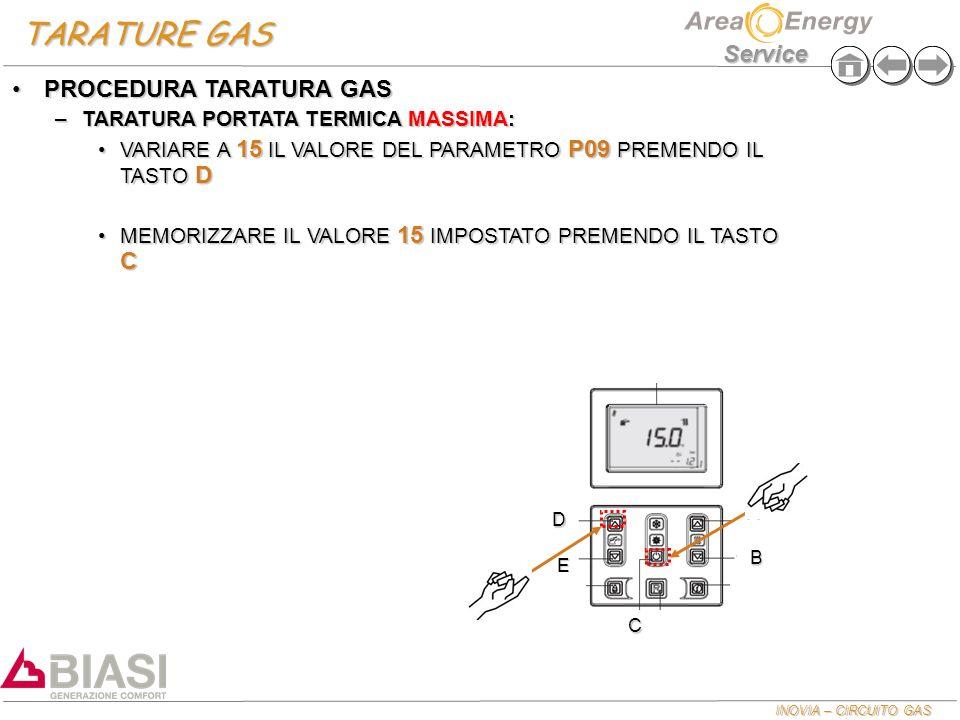 INOVIA – CIRCUITO GAS Service TARATURE GAS E A B C D PROCEDURA TARATURA GASPROCEDURA TARATURA GAS –TARATURA PORTATA TERMICA MASSIMA: VARIARE A 15 IL V