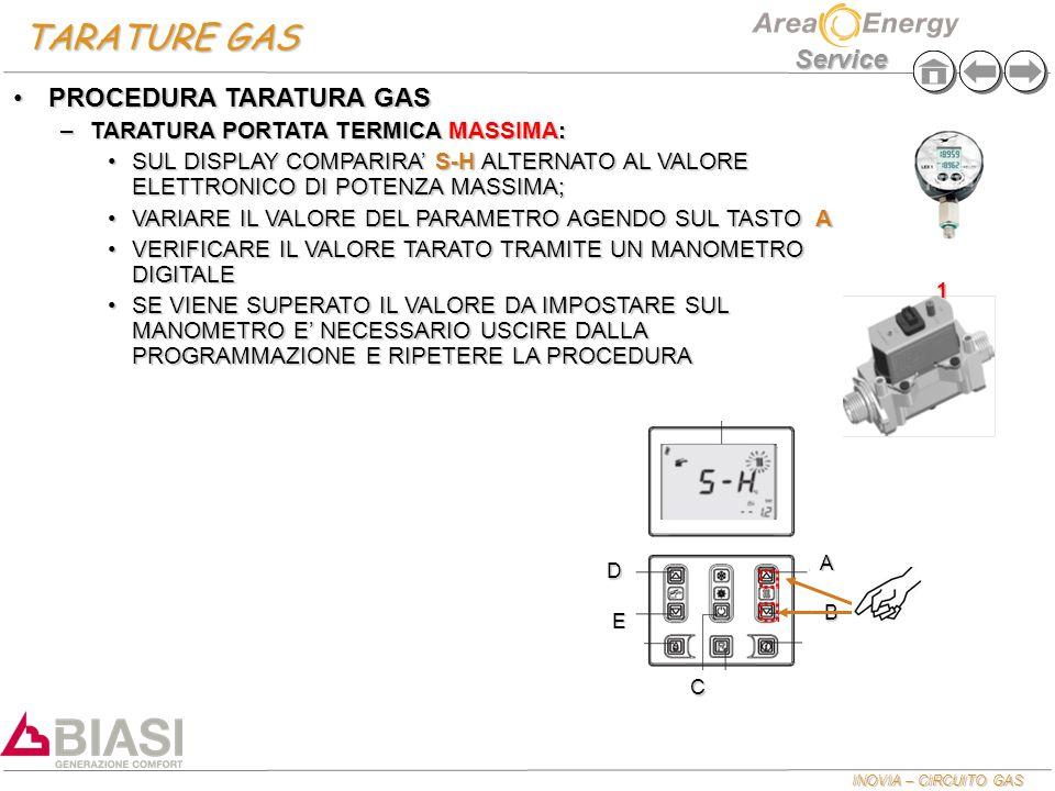 INOVIA – CIRCUITO GAS Service TARATURE GAS E A B C D PROCEDURA TARATURA GASPROCEDURA TARATURA GAS –TARATURA PORTATA TERMICA MASSIMA: SUL DISPLAY COMPA