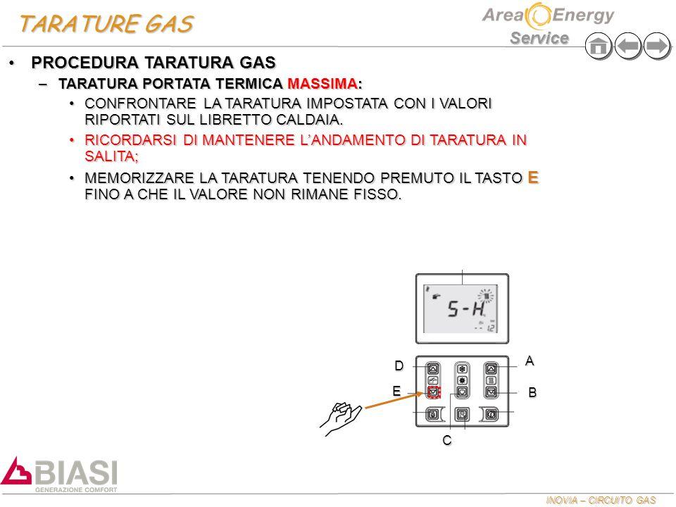 INOVIA – CIRCUITO GAS Service TARATURE GAS E A B C D PROCEDURA TARATURA GASPROCEDURA TARATURA GAS –TARATURA PORTATA TERMICA MASSIMA: CONFRONTARE LA TA