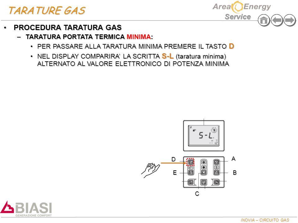 INOVIA – CIRCUITO GAS Service TARATURE GAS E A B C D PROCEDURA TARATURA GASPROCEDURA TARATURA GAS –TARATURA PORTATA TERMICA MINIMA: PER PASSARE ALLA T