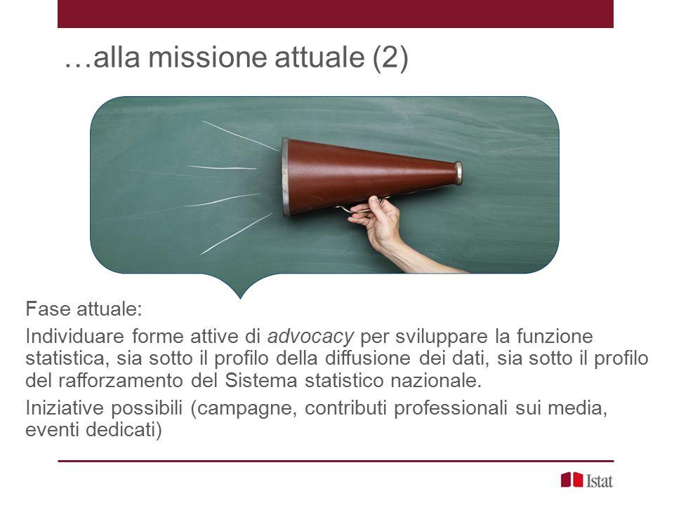 …alla missione attuale (2) Fase attuale: Individuare forme attive di advocacy per sviluppare la funzione statistica, sia sotto il profilo della diffusione dei dati, sia sotto il profilo del rafforzamento del Sistema statistico nazionale.