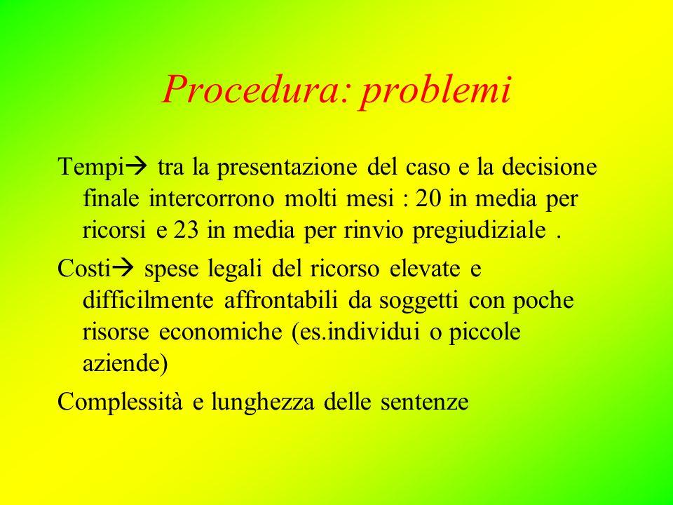 Procedura: problemi Tempi  tra la presentazione del caso e la decisione finale intercorrono molti mesi : 20 in media per ricorsi e 23 in media per rinvio pregiudiziale.