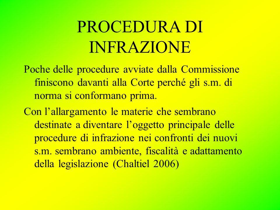PROCEDURA DI INFRAZIONE Poche delle procedure avviate dalla Commissione finiscono davanti alla Corte perché gli s.m.