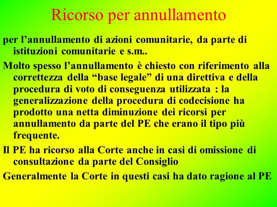 Ricorso per annullamento per l'annullamento di azioni comunitarie, da parte di istituzioni comunitarie e s.m..