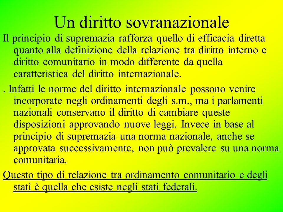 Un diritto sovranazionale Il principio di supremazia rafforza quello di efficacia diretta quanto alla definizione della relazione tra diritto interno e diritto comunitario in modo differente da quella caratteristica del diritto internazionale..