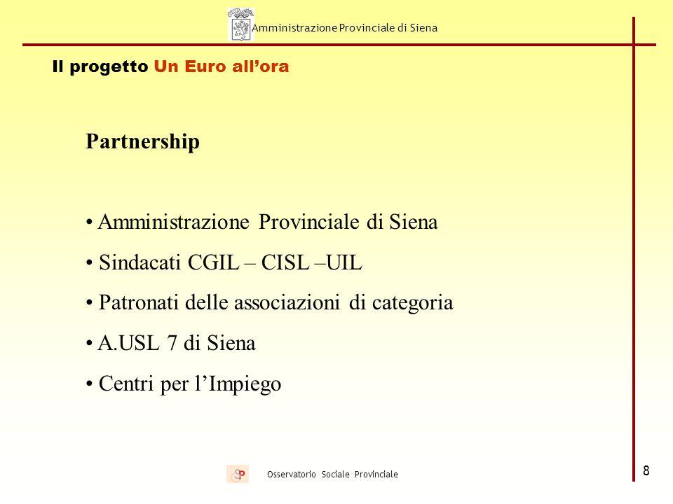 Amministrazione Provinciale di Siena 19 Osservatorio Sociale Provinciale Il progetto Un' Assistenza in più / Ad Hoc Risultati: dal 2001 al 2003 sono state erogate complessivamente 188.830 ore di assistenza domiciliare.