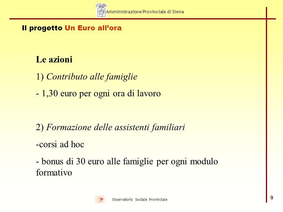 Amministrazione Provinciale di Siena 10 Osservatorio Sociale Provinciale Il progetto Un Euro all'ora Requisiti di accesso 1) Contratto di lavoro 2) ISEE 3) Valutazione del grado di non autosufficienza