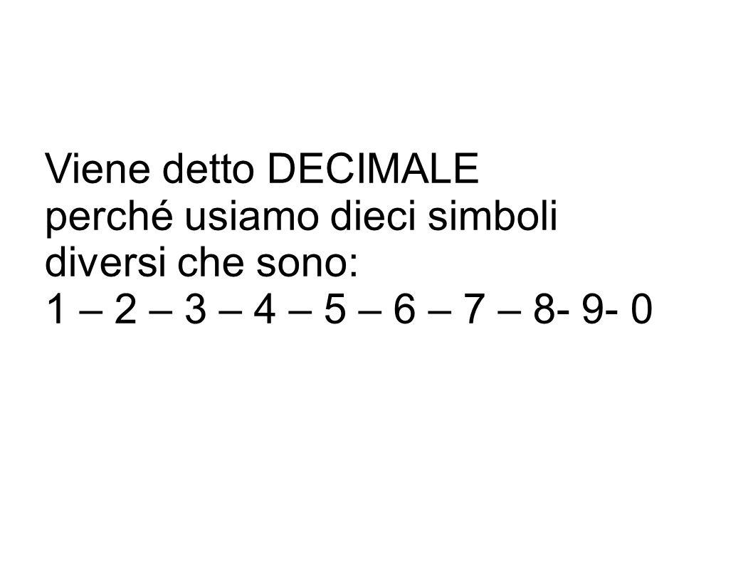 Viene detto DECIMALE perché usiamo dieci simboli diversi che sono: 1 – 2 – 3 – 4 – 5 – 6 – 7 – 8- 9- 0