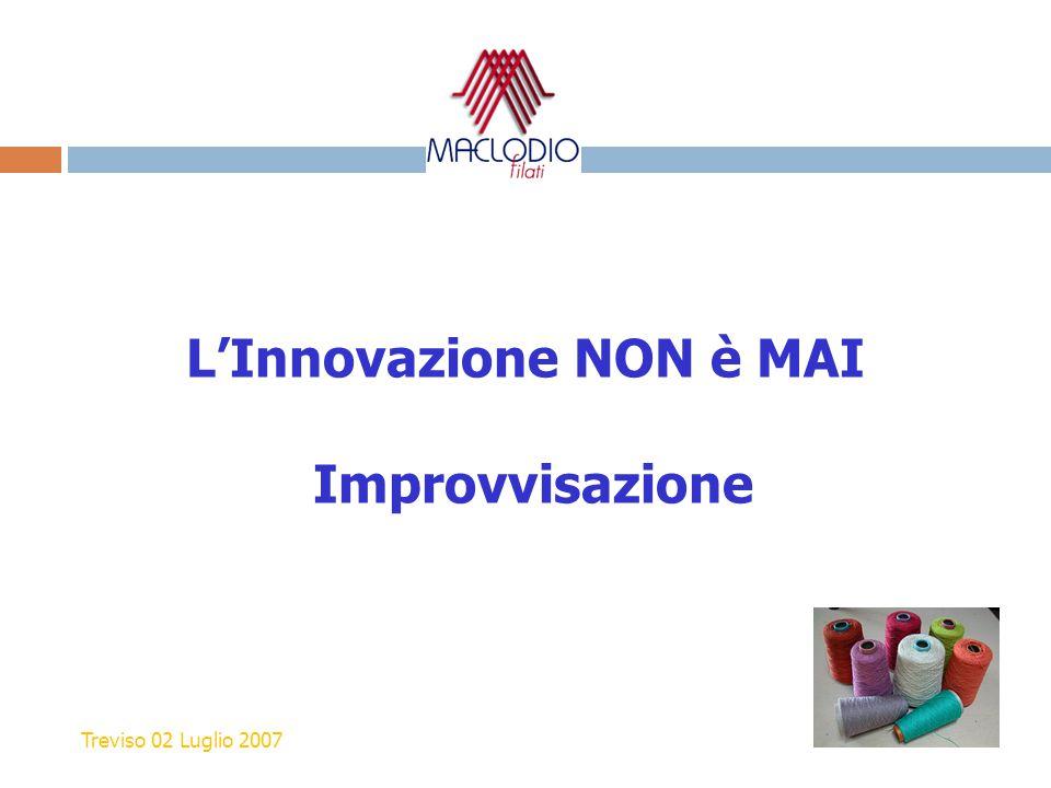 Prodotti innovativi sul fatturato  Cinque anni fa 5 %  Oggi 25 %  Tra 5 anni 50 % Treviso 02 Luglio 2007