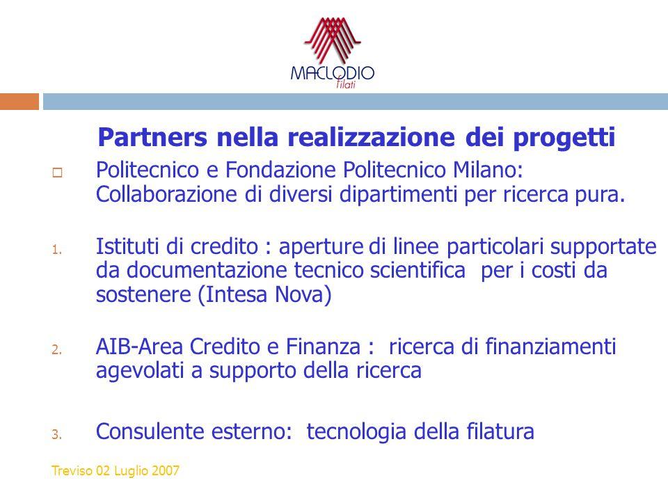 Partners nella realizzazione dei progetti  Politecnico e Fondazione Politecnico Milano: Collaborazione di diversi dipartimenti per ricerca pura. 1. I