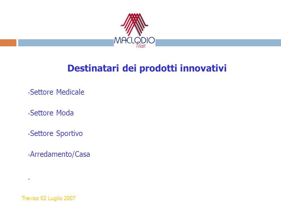Destinatari dei prodotti innovativi Settore Medicale Settore Moda Settore Sportivo Arredamento/Casa.