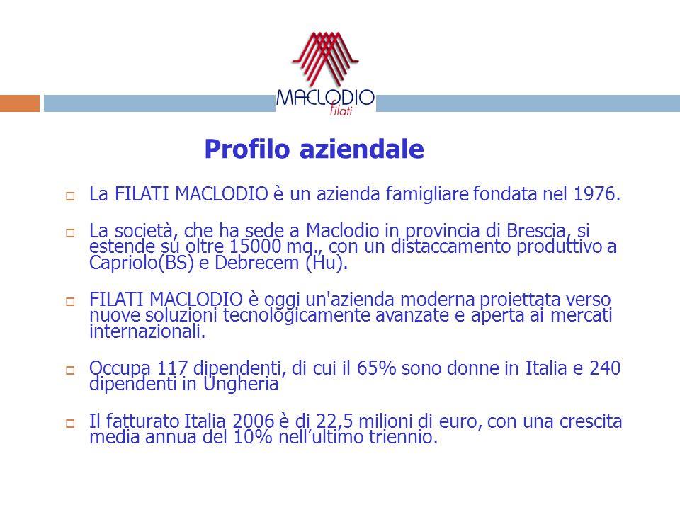 Profilo aziendale  La FILATI MACLODIO è un azienda famigliare fondata nel 1976.  La società, che ha sede a Maclodio in provincia di Brescia, si este
