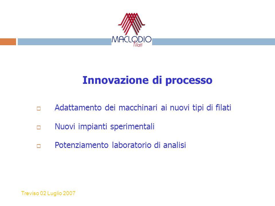 Innovazione di processo  Adattamento dei macchinari ai nuovi tipi di filati  Nuovi impianti sperimentali  Potenziamento laboratorio di analisi Treviso 02 Luglio 2007