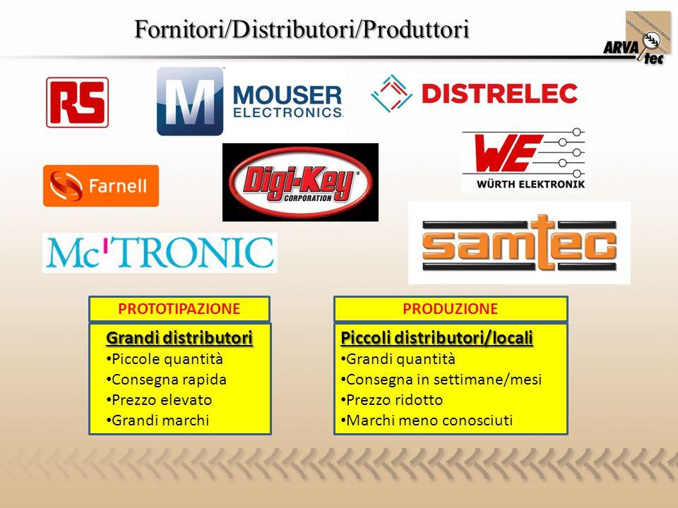 Fornitori/Distributori/Produttori Grandi distributori Piccole quantità Consegna rapida Prezzo elevato Grandi marchi Piccoli distributori/locali Grandi