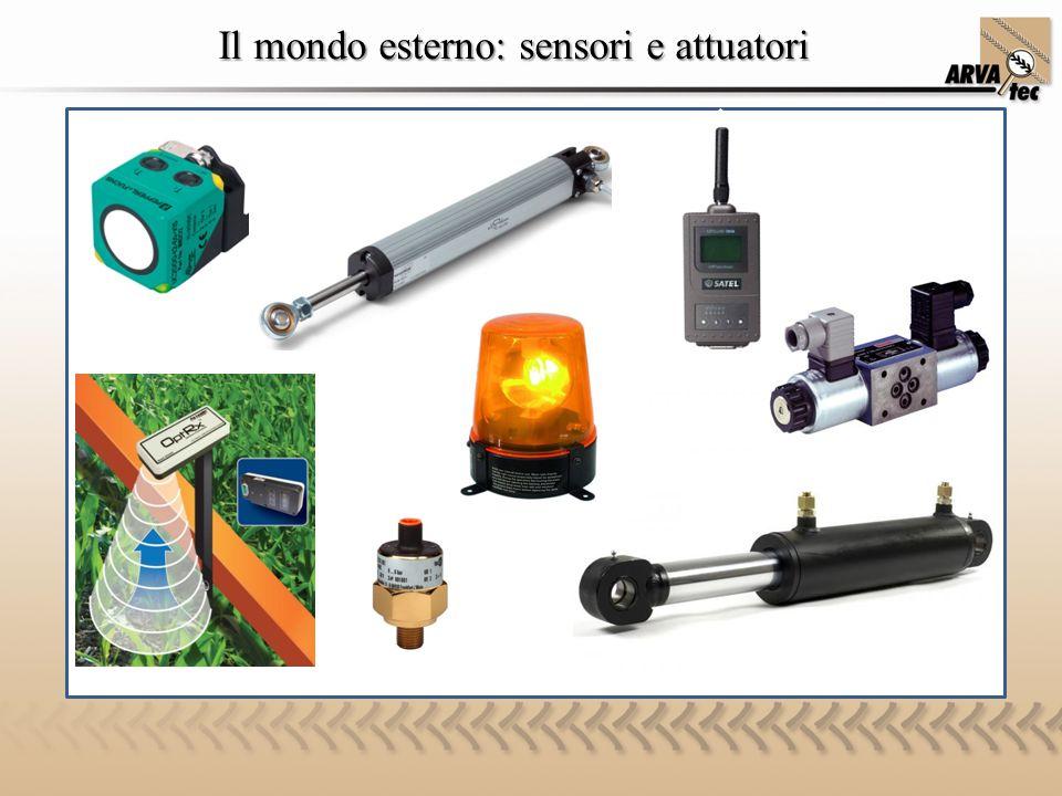 Il mondo esterno: sensori e attuatori