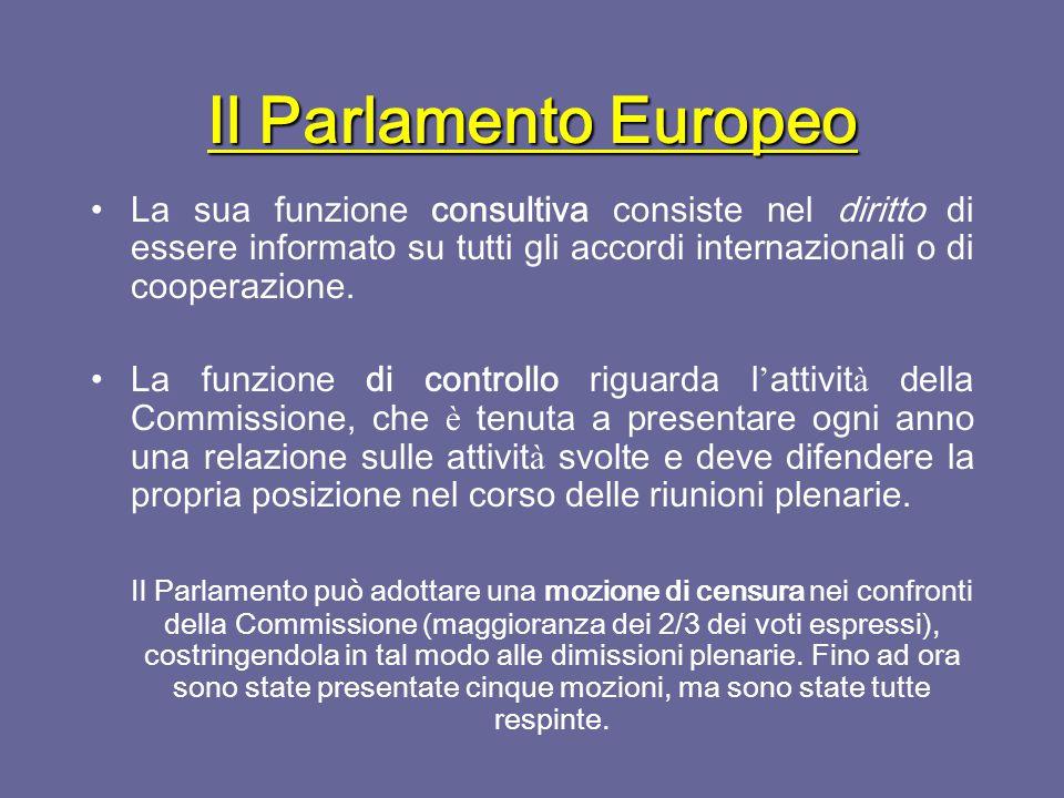 Il Parlamento Europeo Svolge essenzialmente tre funzioni:  Decisionale/Legislativa  Consultiva  Di controllo Per la prima, vale la procedura di codecisione con il Consiglio creata nel 1993 con il trattato UE (vedi in seguito).