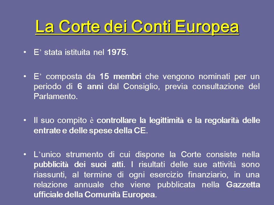 La Commissione Europea – La funzione di Controllo del rispetto e della corretta applicazione del diritto comunitario da parte dei Paesi Membri.