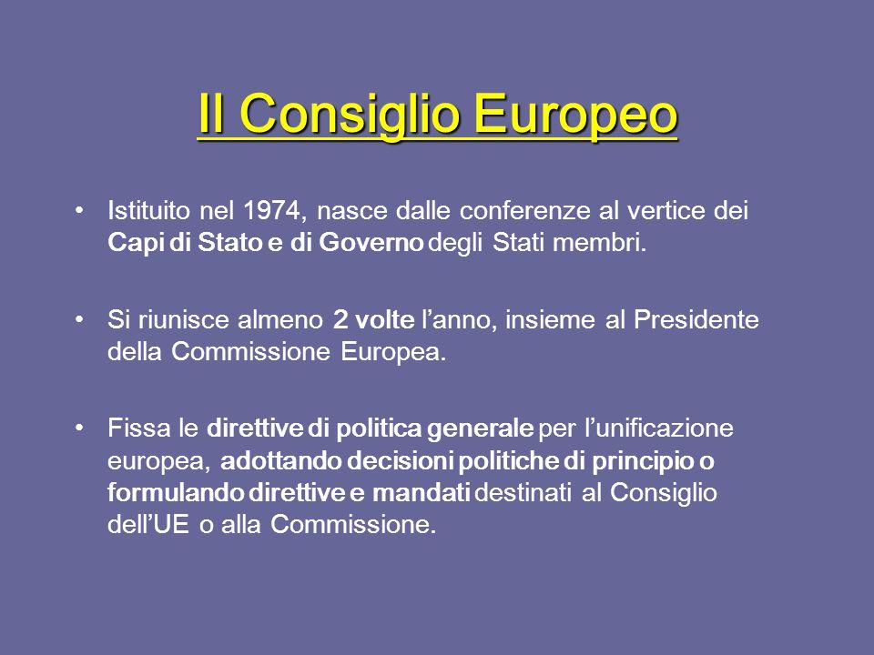 Gli Organi dell'Unione Europea