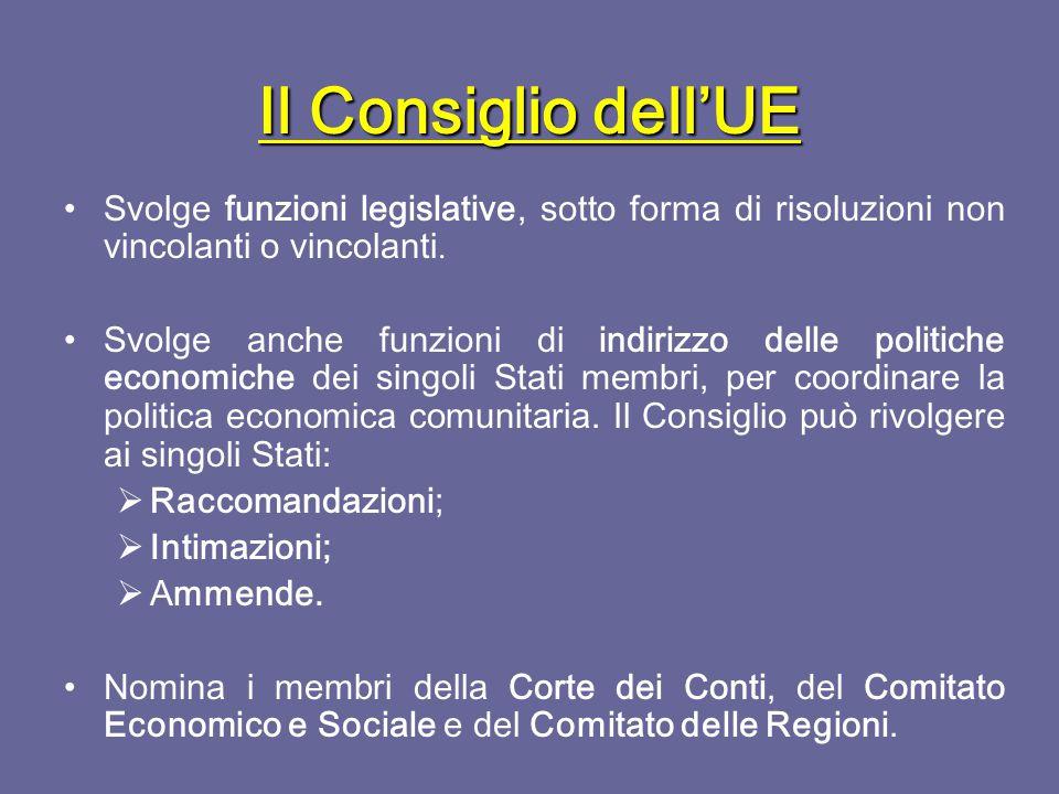 Il Consiglio dell'UE E ' composto dai Ministri di tutti i Paesi dell ' Unione di volta in volta competenti nelle materie da trattare (Consiglio dei Ministri degli Esteri, Consiglio Economico-Finanziario … ).