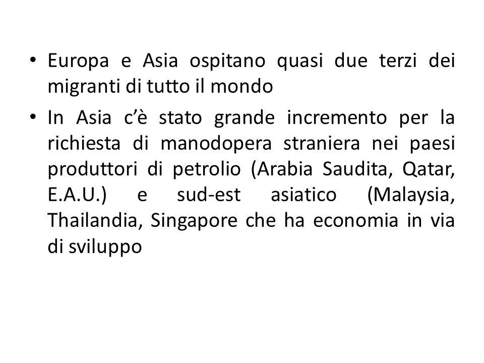 Europa e Asia ospitano quasi due terzi dei migranti di tutto il mondo In Asia c'è stato grande incremento per la richiesta di manodopera straniera nei paesi produttori di petrolio (Arabia Saudita, Qatar, E.A.U.) e sud-est asiatico (Malaysia, Thailandia, Singapore che ha economia in via di sviluppo