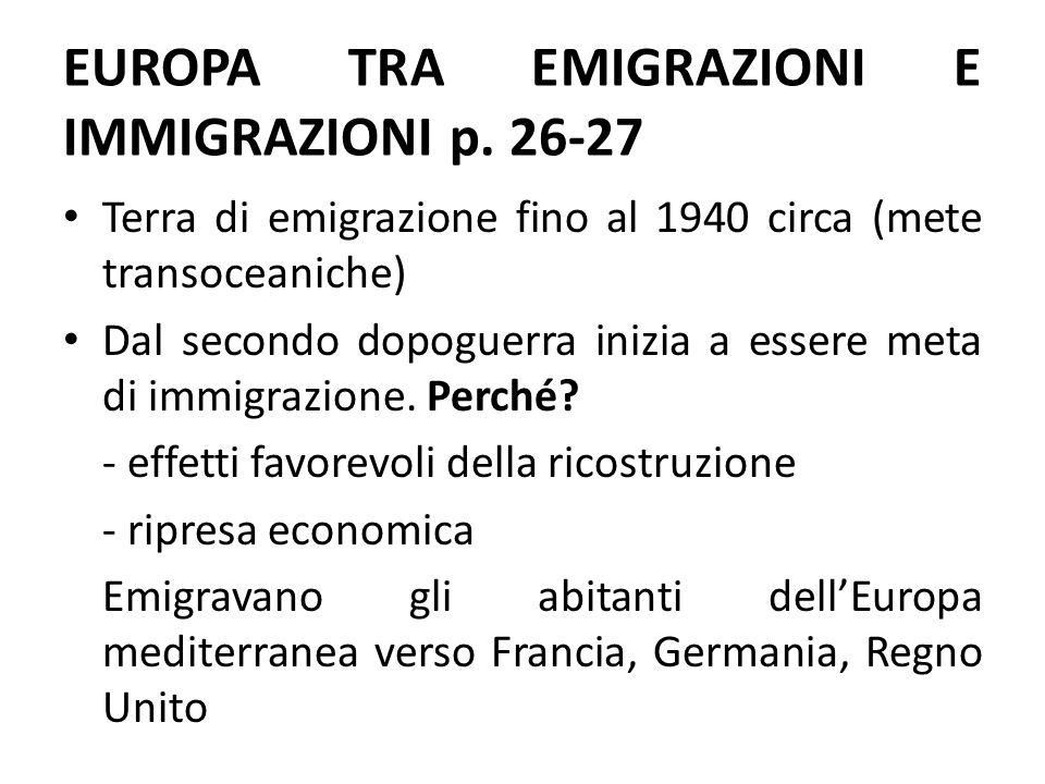 EUROPA TRA EMIGRAZIONI E IMMIGRAZIONI p. 26-27 Terra di emigrazione fino al 1940 circa (mete transoceaniche) Dal secondo dopoguerra inizia a essere me