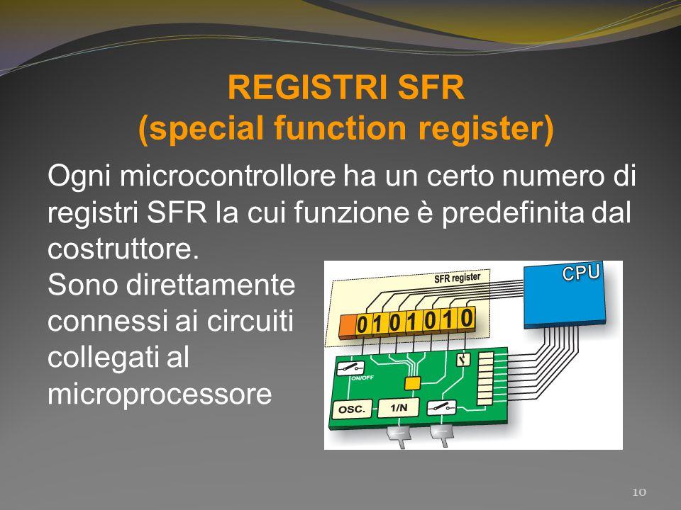REGISTRI SFR (special function register) Ogni microcontrollore ha un certo numero di registri SFR la cui funzione è predefinita dal costruttore. Sono