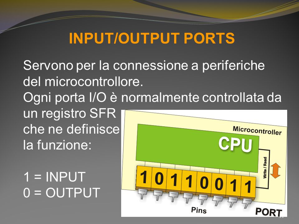 INPUT/OUTPUT PORTS Servono per la connessione a periferiche del microcontrollore. Ogni porta I/O è normalmente controllata da un registro SFR che ne d